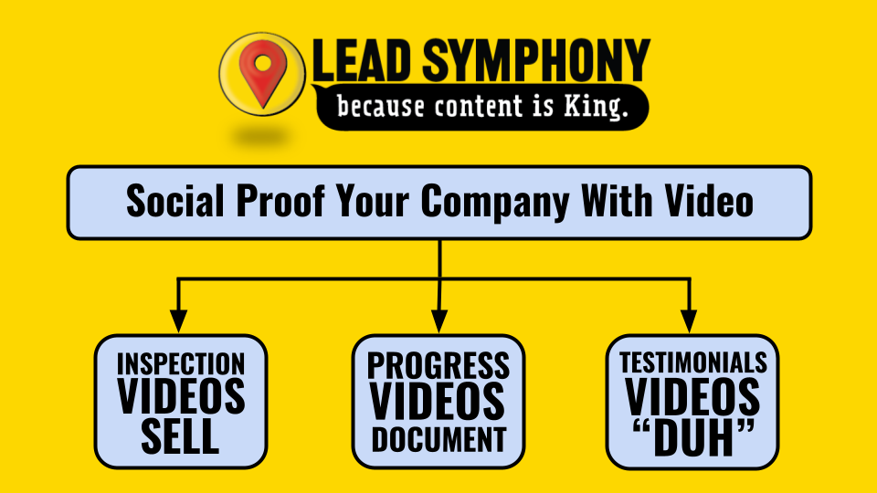 Infographic showing how to Social Proof Your Company With Video